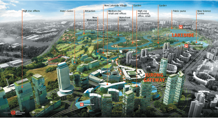 Jurong Lake District- Lakeside Destination for Business and Leisure.