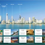 Rhapsody Real Estate Australia- Gold Coast houses. Properties and developments